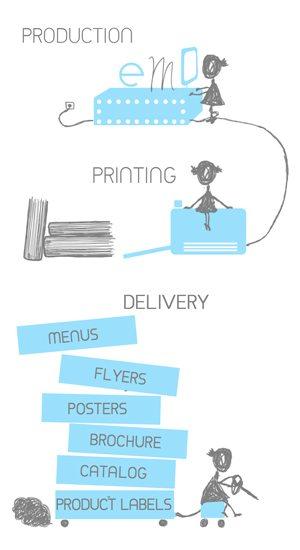 Graphic Design Evolution - Elena Montes