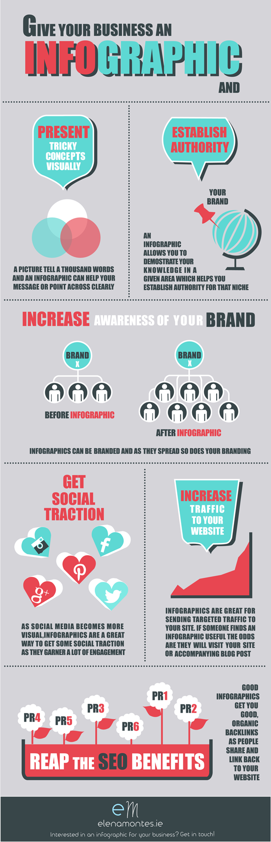 Infographic Design - Business