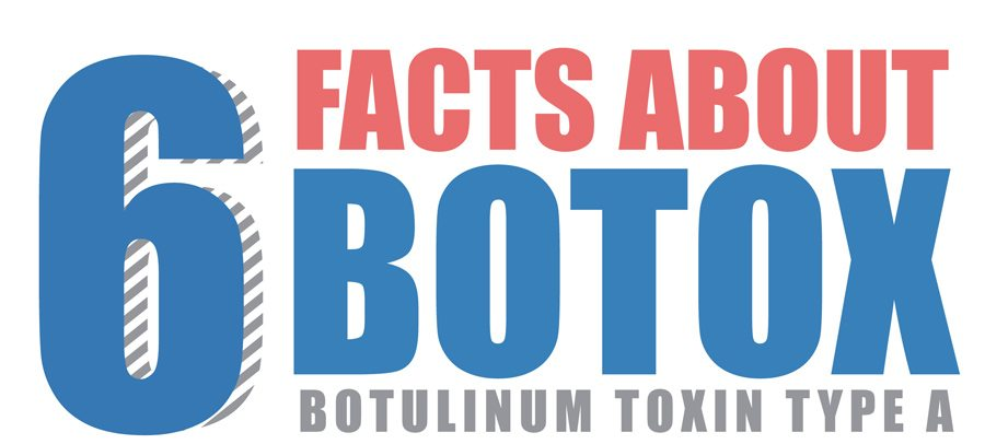 Infographic Design - 6 Facts about Botox