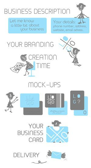 Business Card Design Steps - Elena Montes