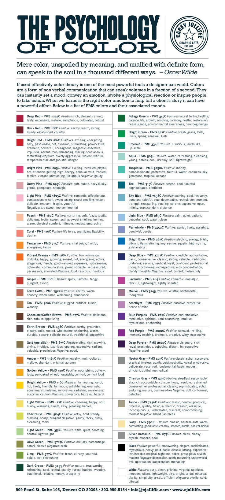 logo design - psychology of the colours - graphic design